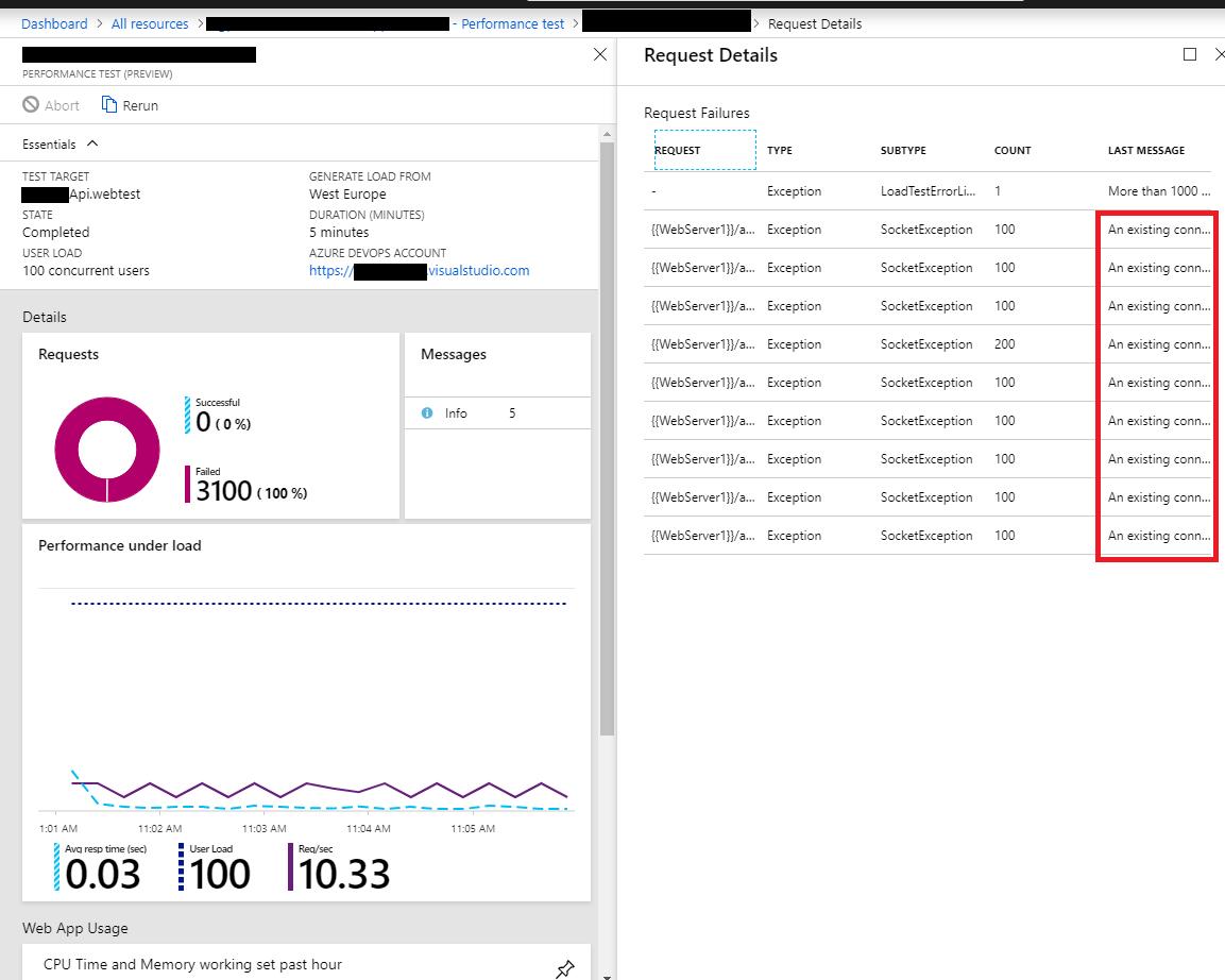 Listado de errores de la ejecución del performance test desde el portal de Azure